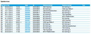 SC Eching C2 Spieltermine 2013/14